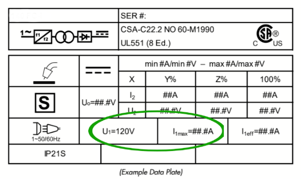 Data plate information used to determine what size generator for welding.
