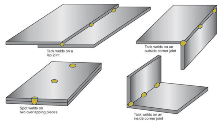 Diagram showing examples of spot and tack welds.