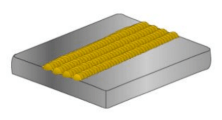 Diagram showing example of surfacing welds.